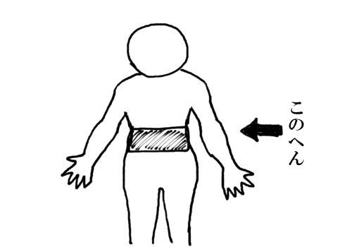方 巻き 腰 コルセット 腰痛ベルトの巻き方を1から徹底解説。正しく装着して腰痛をブロック